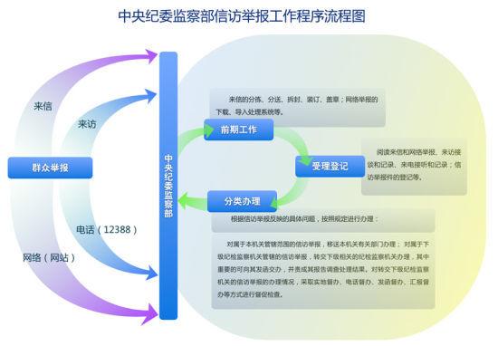 新闻传播的社会流程图_网络舆情的传播速度
