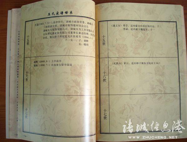 《诸城中西院王氏家谱》面世
